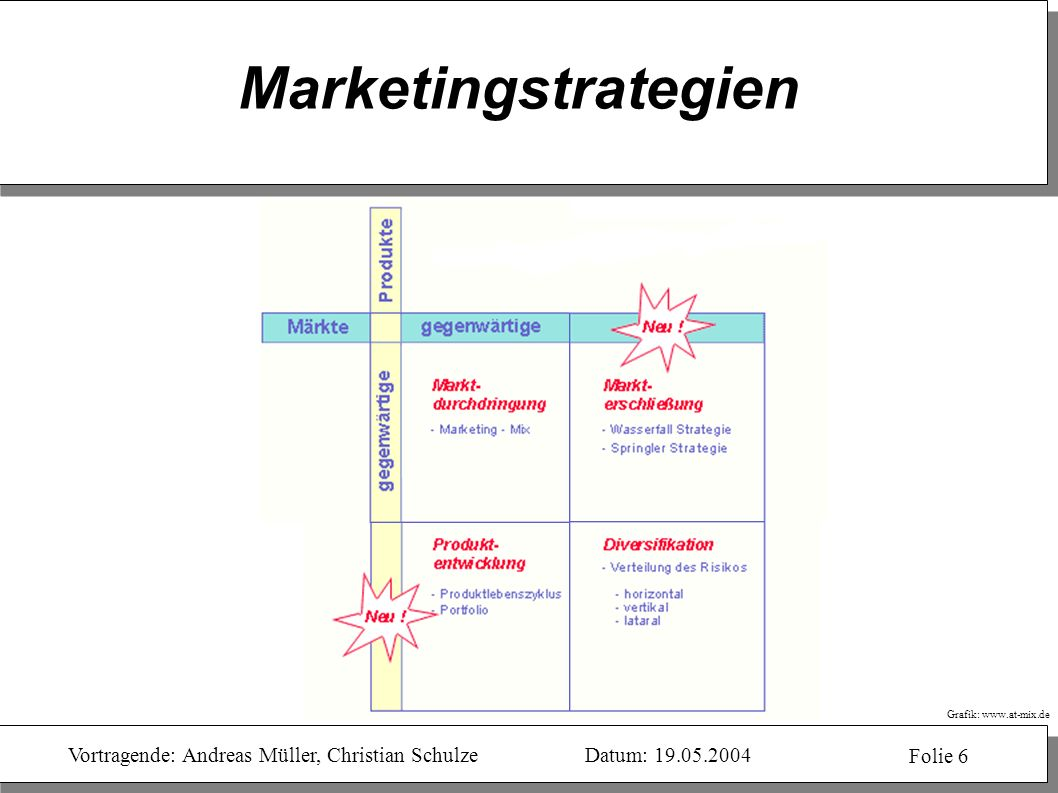 Marketingstrategien Darstellung erklären - Marketdurchdringung