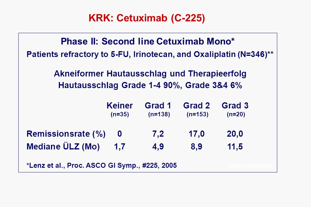 KRK: Cetuximab (C-225) Phase II: Second line Cetuximab Mono*