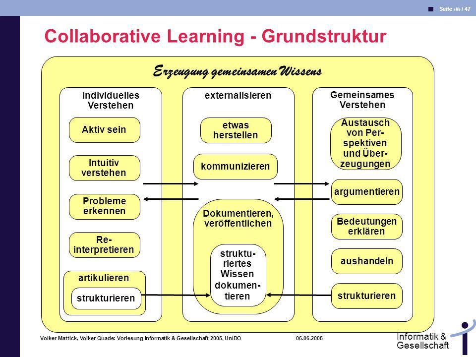 Collaborative Learning - Grundstruktur