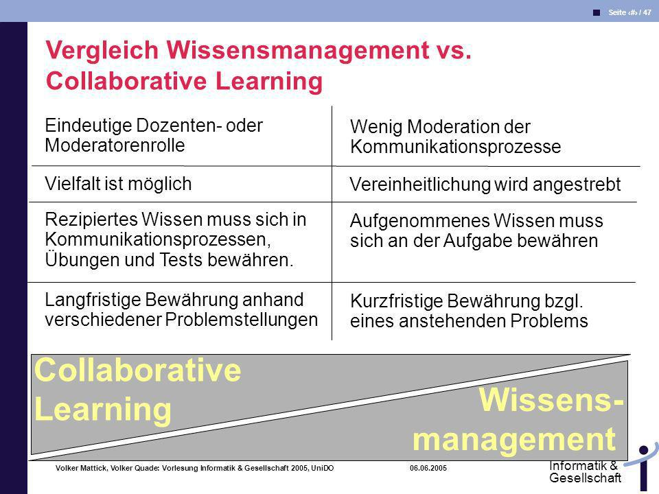 Collaborative Learning Wissens- management