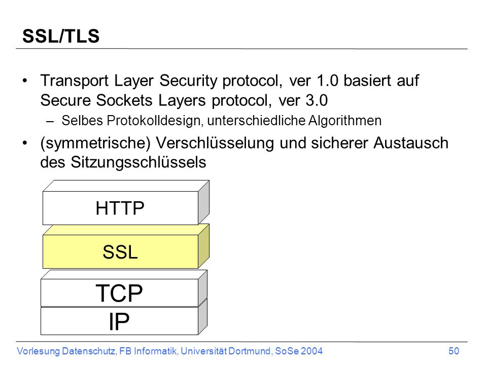 SSL/TLS Transport Layer Security protocol, ver 1.0 basiert auf Secure Sockets Layers protocol, ver 3.0.