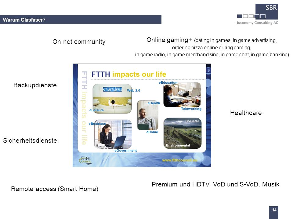 Online gaming+ (dating in games, in game advertising, On-net community