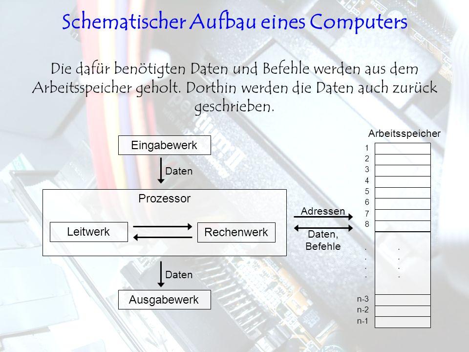 Großartig Schematische Darstellung Eines Computers Zeitgenössisch ...
