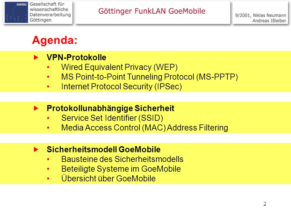 Agenda: VPN-Protokolle Wired Equivalent Privacy (WEP)