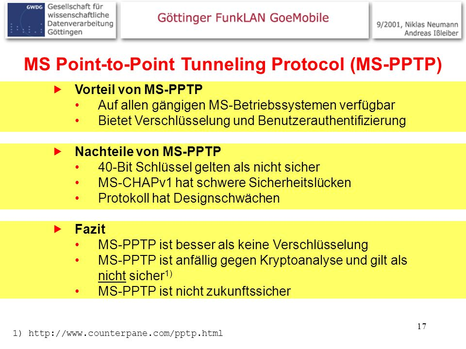 MS Point-to-Point Tunneling Protocol (MS-PPTP)