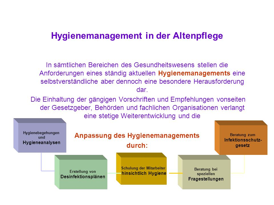 Hygienemanagement in der Altenpflege