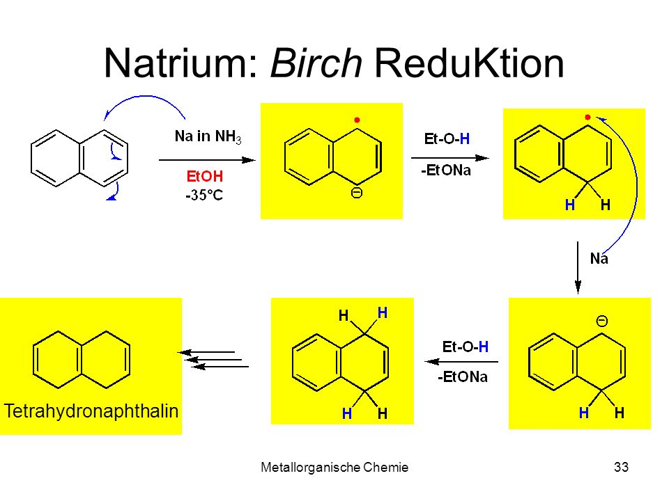 Natrium: Birch ReduKtion