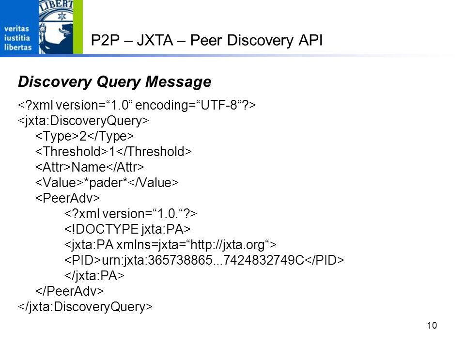 Discovery Query Message