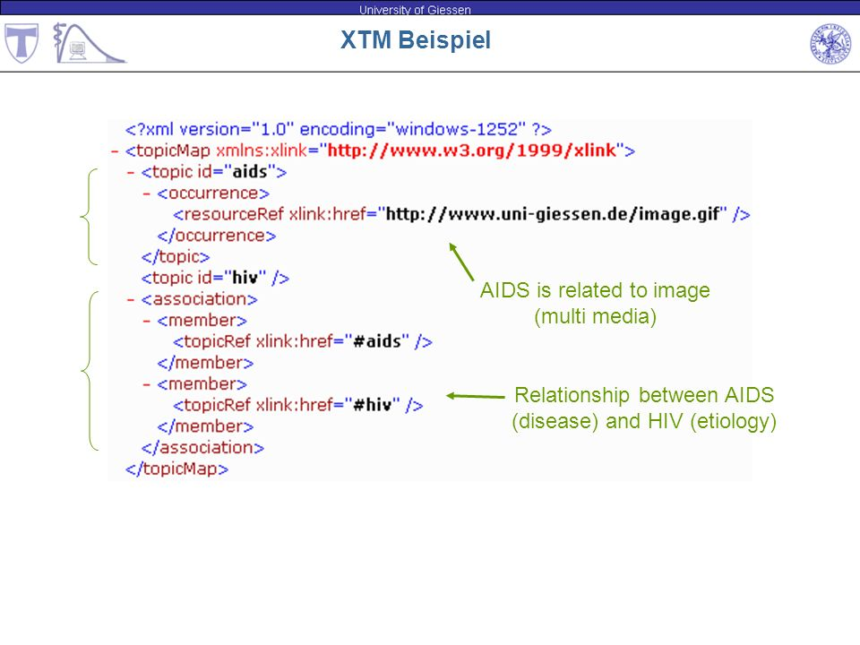 XTM Beispiel AIDS is related to image (multi media)