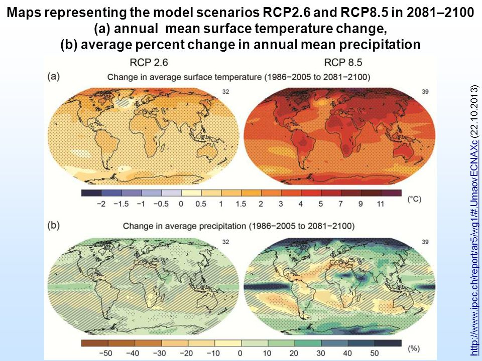 Maps representing the model scenarios RCP2. 6 and RCP8
