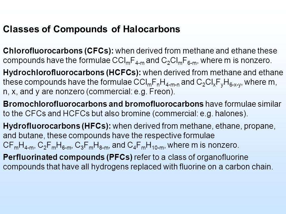 Classes of Compounds of Halocarbons