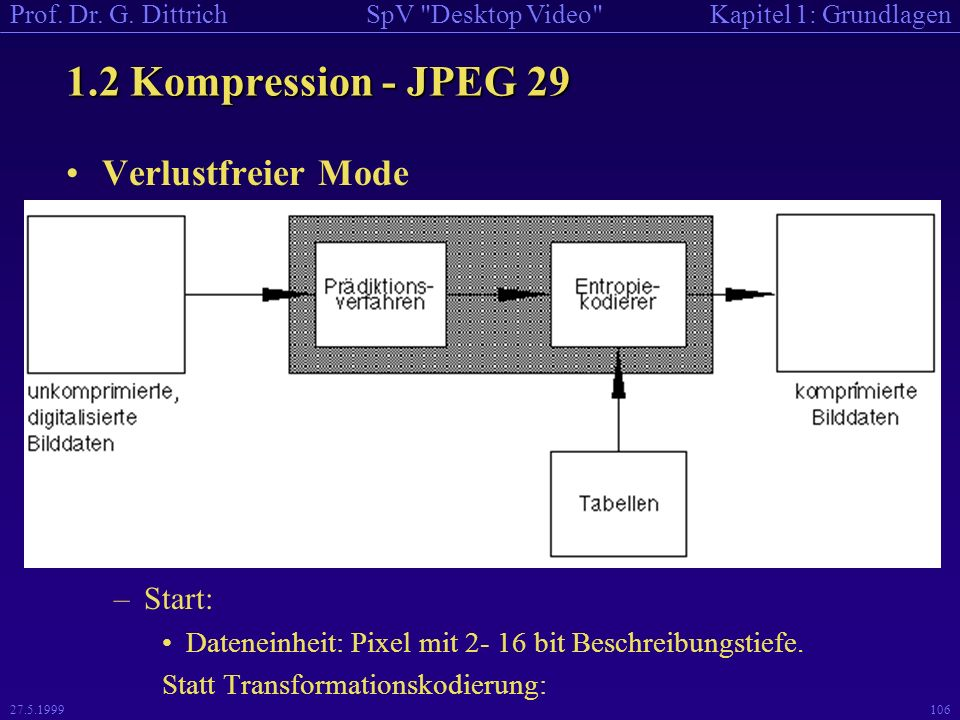 1.2 Kompression - JPEG 29 Verlustfreier Mode Start: