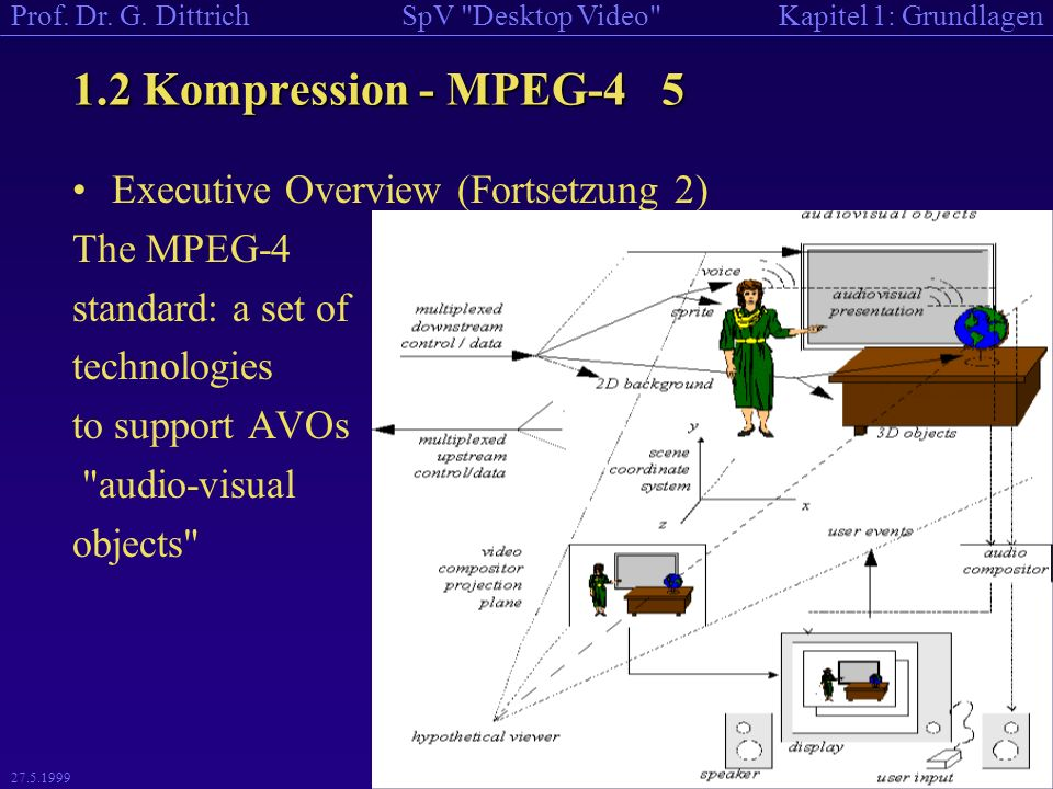 1.2 Kompression - MPEG-4 5 Executive Overview (Fortsetzung 2)