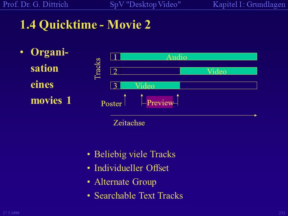 1.4 Quicktime - Movie 2 Organi- sation eines movies 1