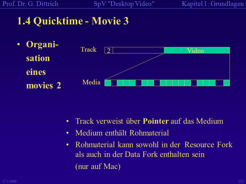 1.4 Quicktime - Movie 3 Organi- sation eines movies 2