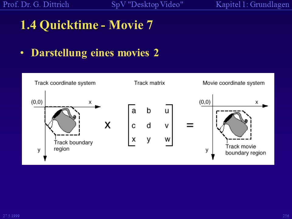 1.4 Quicktime - Movie 7 Darstellung eines movies 2 27.5.1999