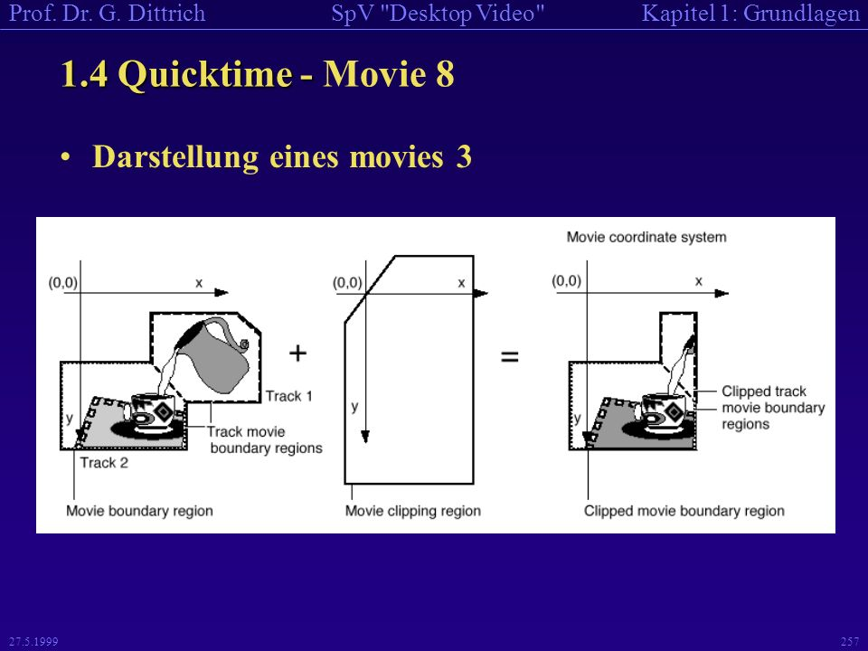 1.4 Quicktime - Movie 8 Darstellung eines movies 3 27.5.1999