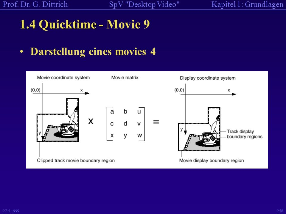 1.4 Quicktime - Movie 9 Darstellung eines movies 4 27.5.1999