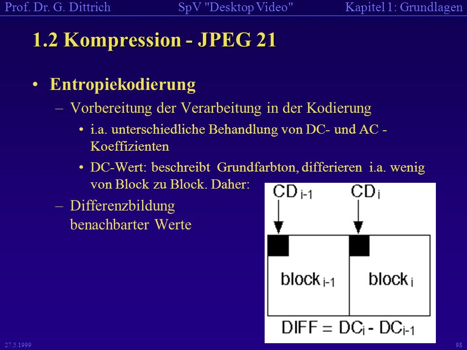 1.2 Kompression - JPEG 21 Entropiekodierung