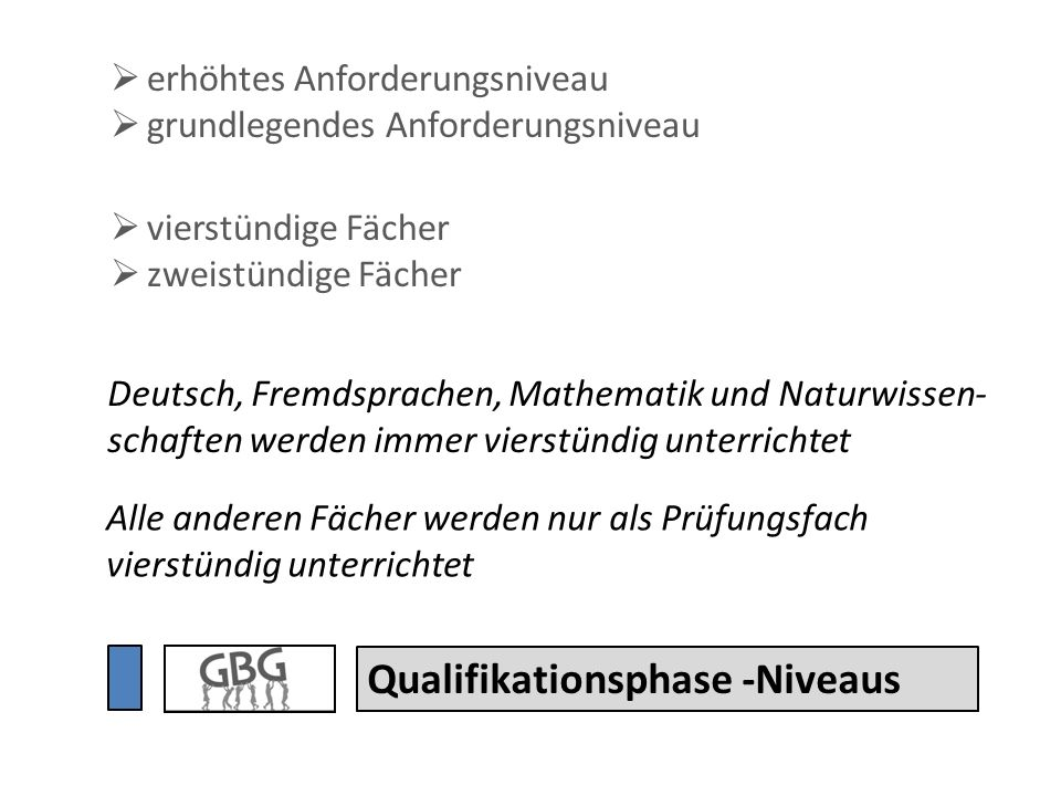 Qualifikationsphase -Niveaus