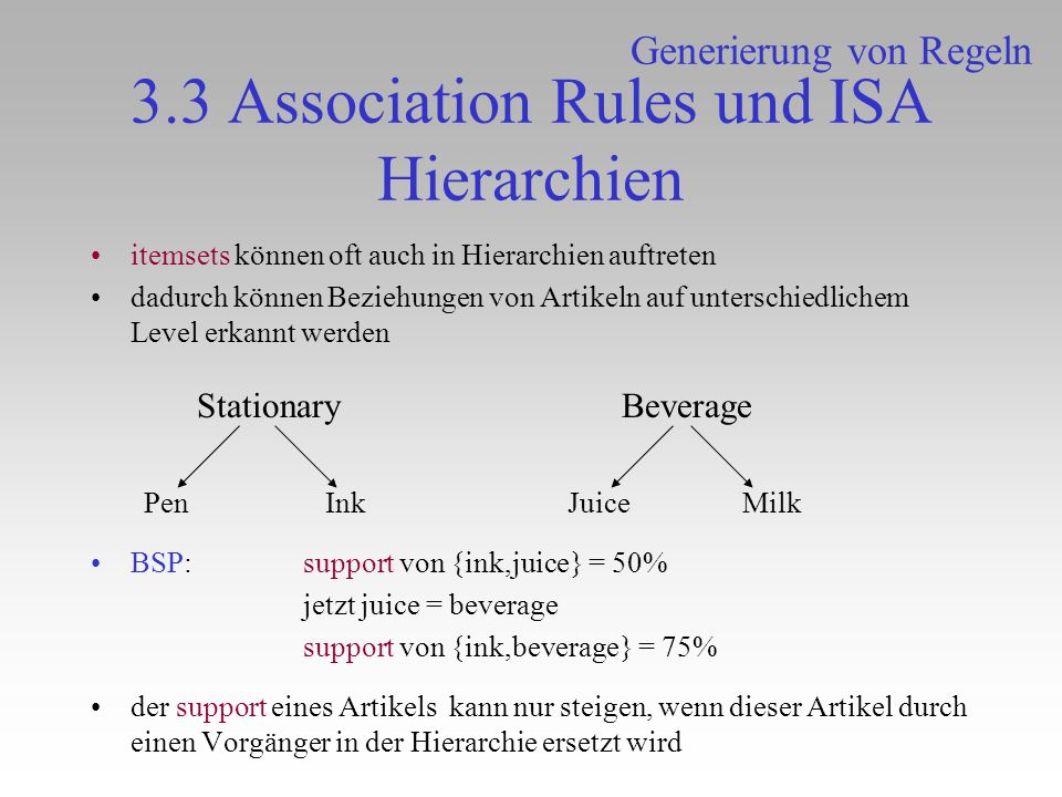 3.3 Association Rules und ISA Hierarchien