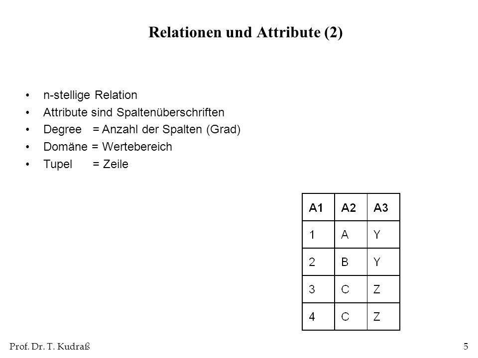 Relationen und Attribute (2)