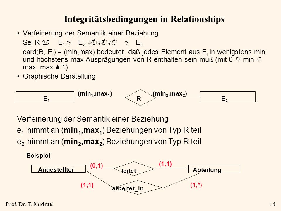 Integritätsbedingungen in Relationships