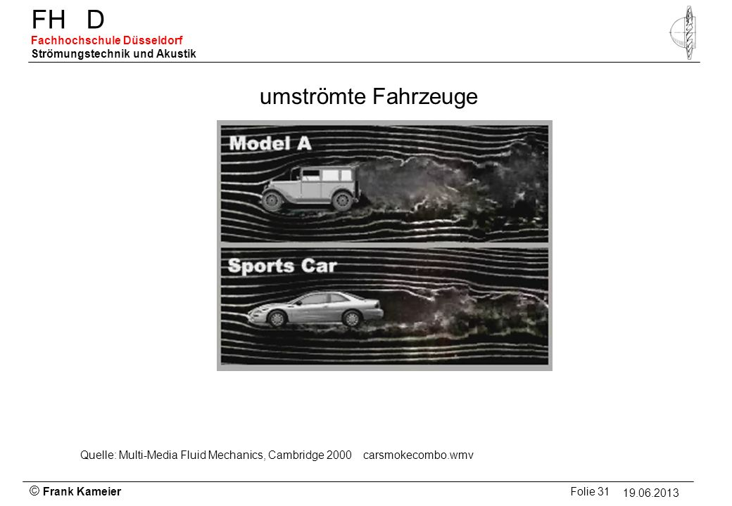 umströmte Fahrzeuge Quelle: Multi-Media Fluid Mechanics, Cambridge 2000 carsmokecombo.wmv