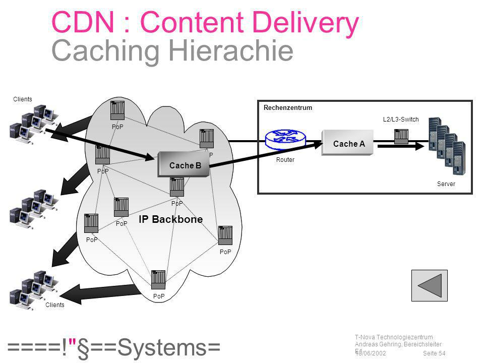 CDN : Content Delivery Caching Hierachie