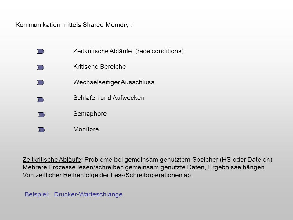 Kommunikation mittels Shared Memory :