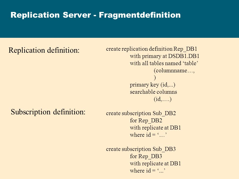 Replication Server - Fragmentdefinition