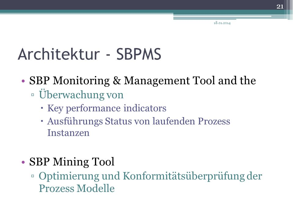 Architektur - SBPMS SBP Monitoring & Management Tool and the