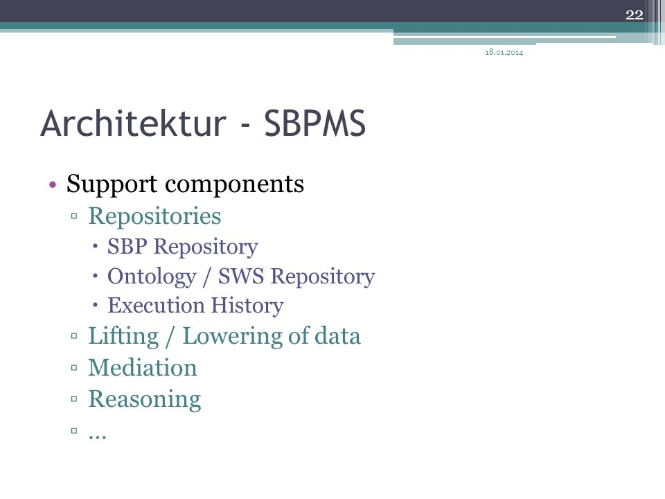 Architektur - SBPMS Support components Repositories