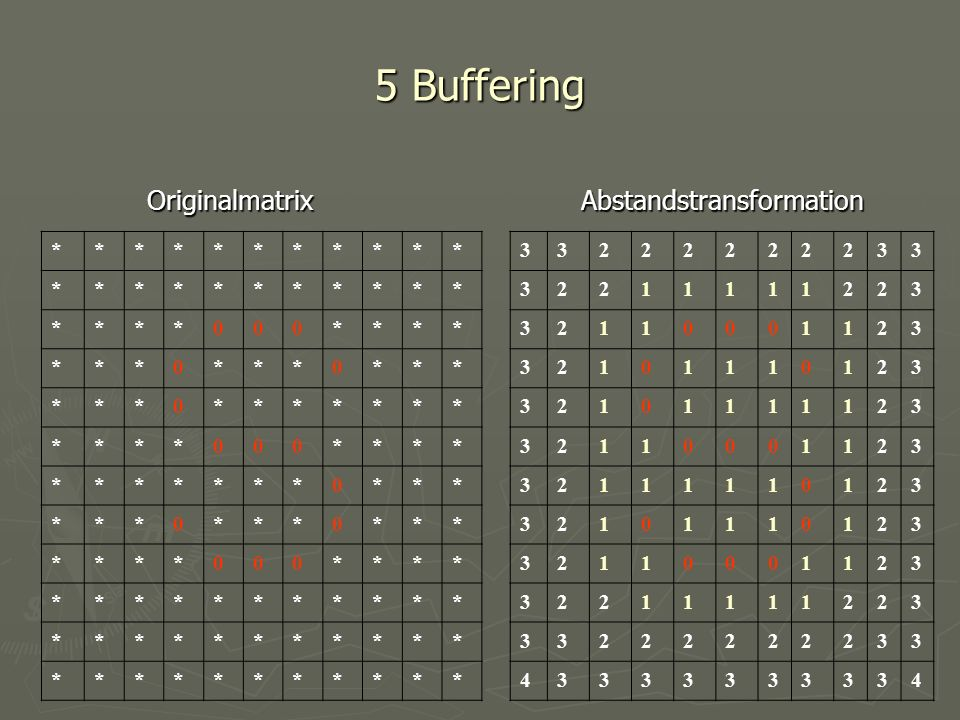 5 Buffering Originalmatrix Abstandstransformation *