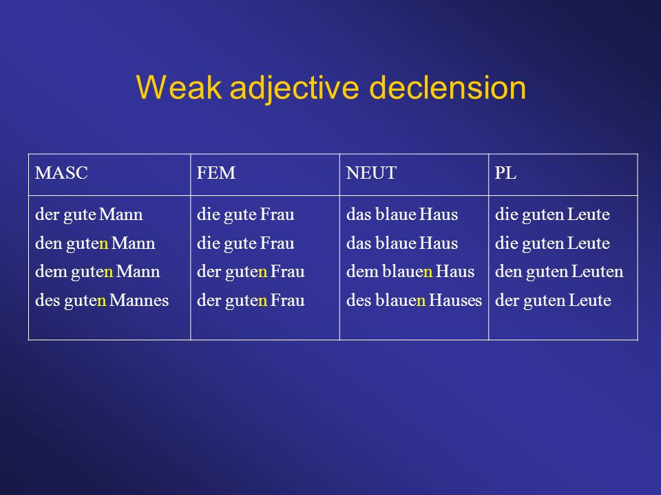 Weak adjective declension