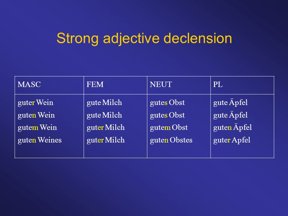 Strong adjective declension