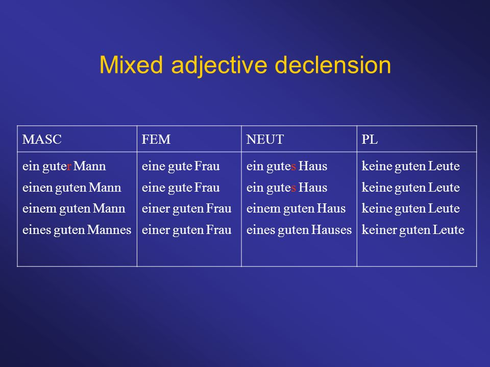 Mixed adjective declension