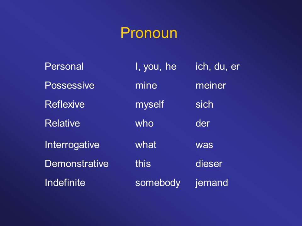 Pronoun Personal I, you, he ich, du, er Possessive mine meiner