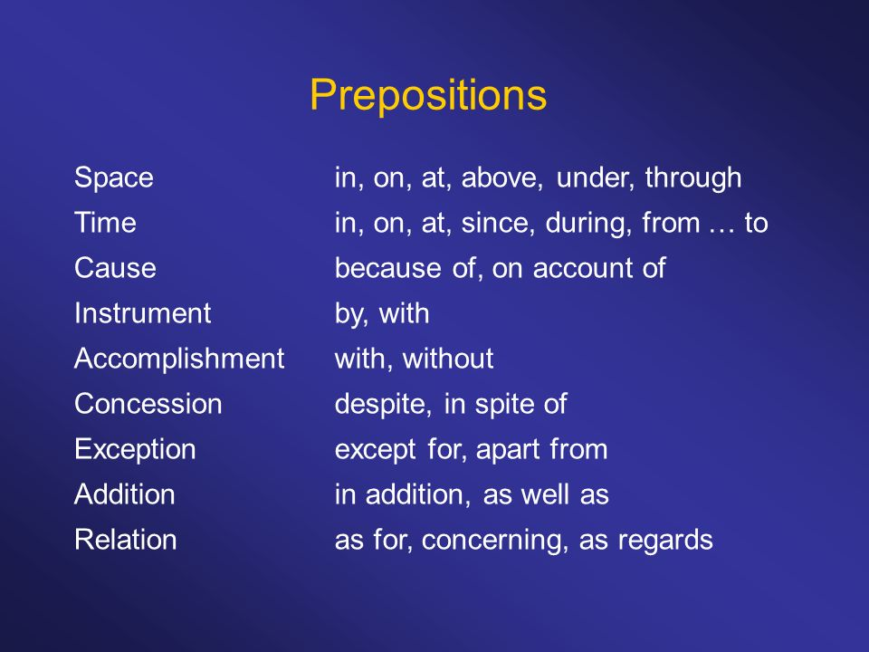 Prepositions Space in, on, at, above, under, through