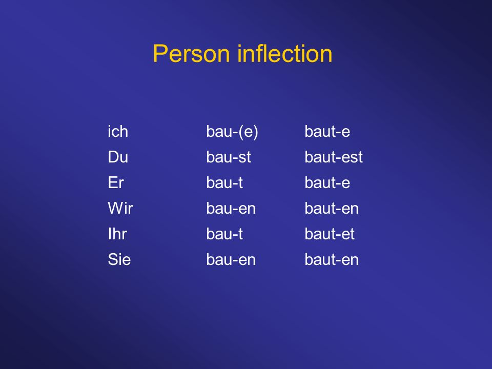 Person inflection ich bau-(e) baut-e Du bau-st baut-est
