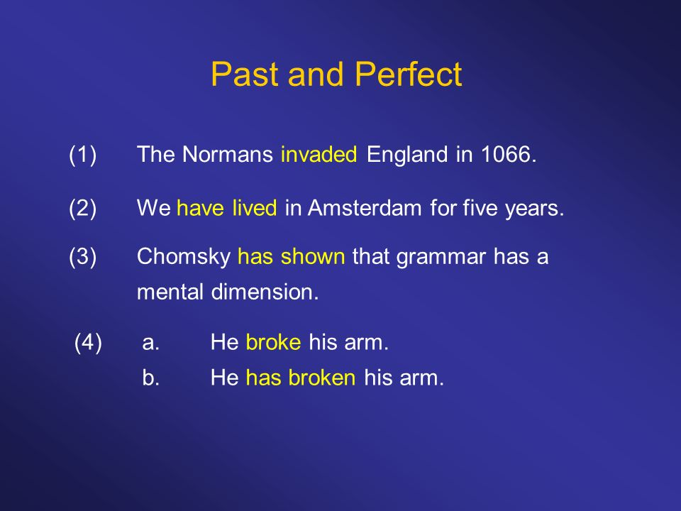 Past and Perfect (1) The Normans invaded England in 1066.