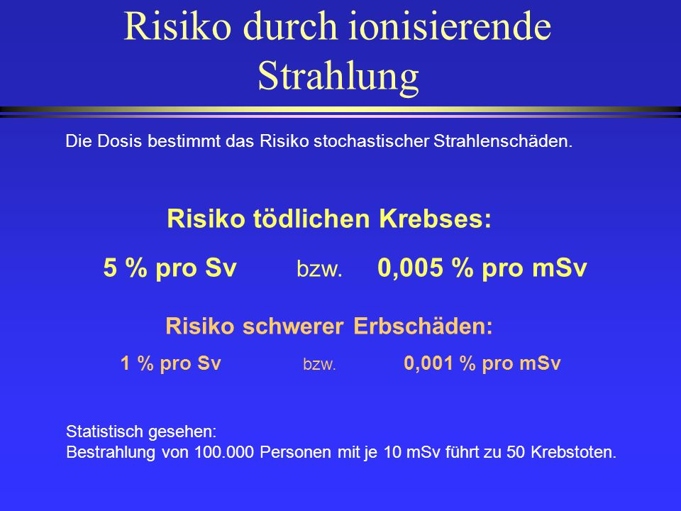 Risiko durch ionisierende Strahlung