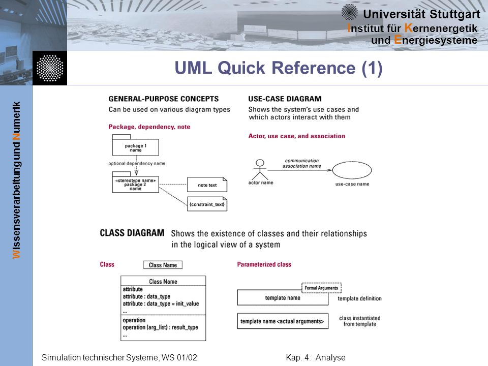 UML Quick Reference (1)