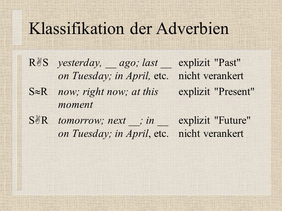 Klassifikation der Adverbien