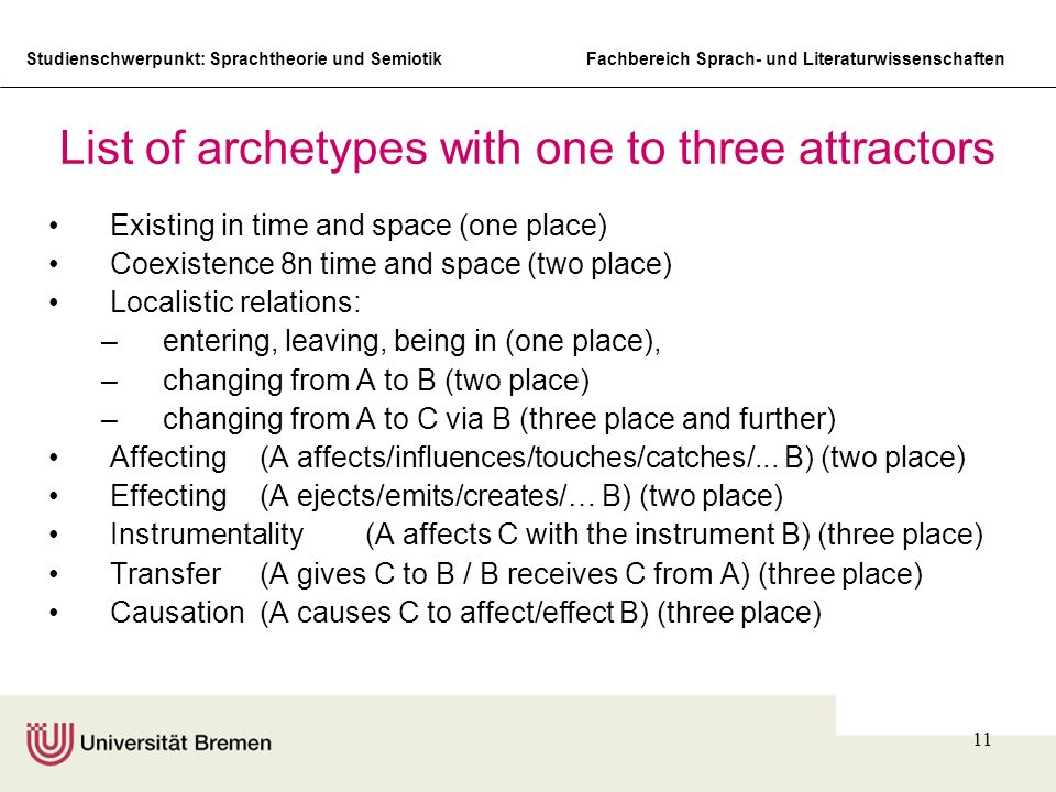 List of archetypes with one to three attractors