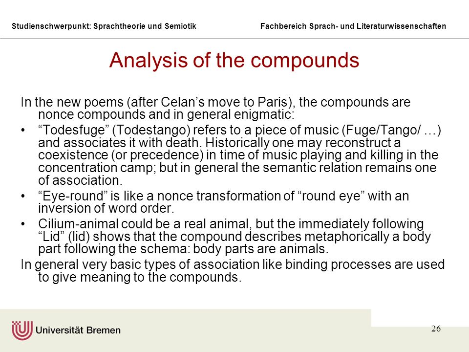 Analysis of the compounds