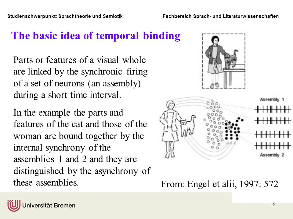 The basic idea of temporal binding