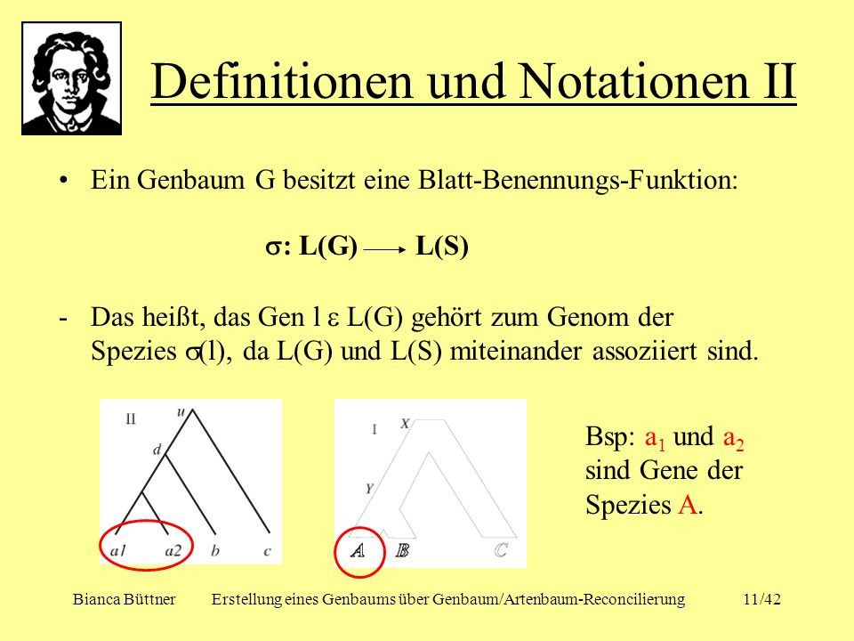 Definitionen und Notationen II