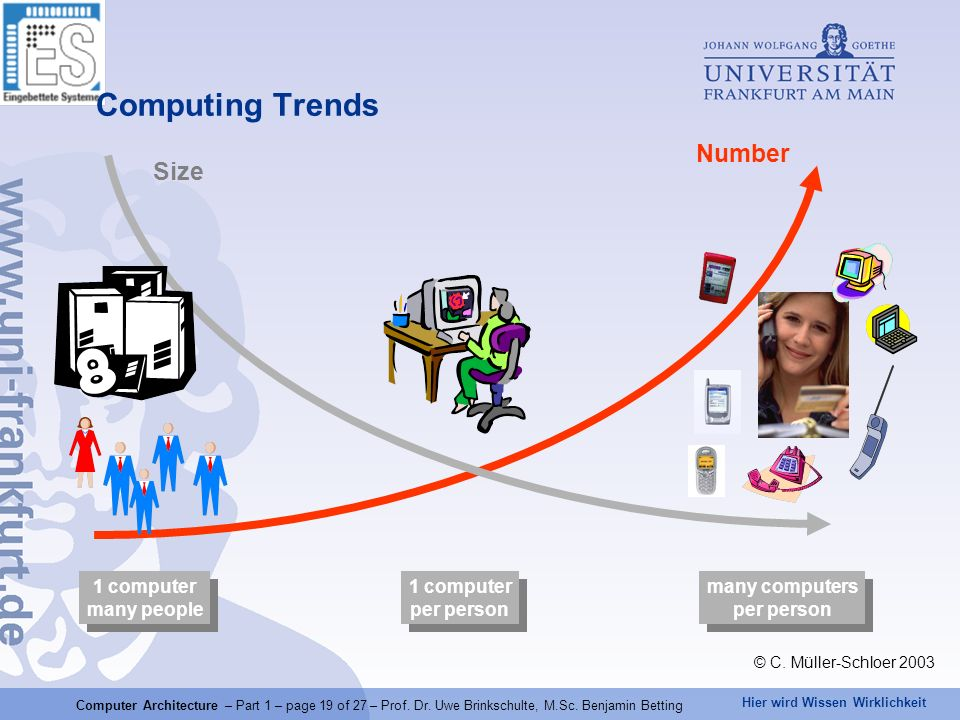 Computing Trends Number Size many computers per person 1 computer