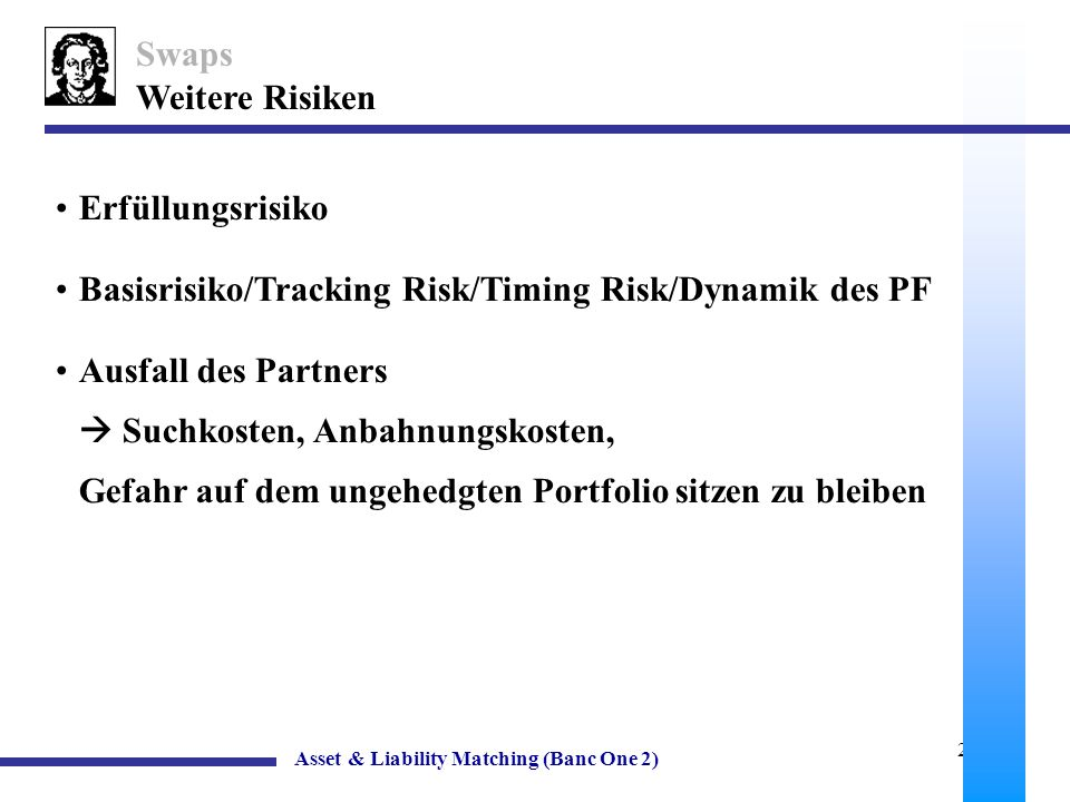 Basisrisiko/Tracking Risk/Timing Risk/Dynamik des PF
